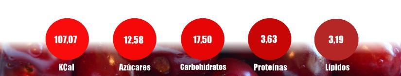 Smothies de frutas sanos